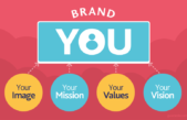 3 pillars of building a powerful digital personal brand