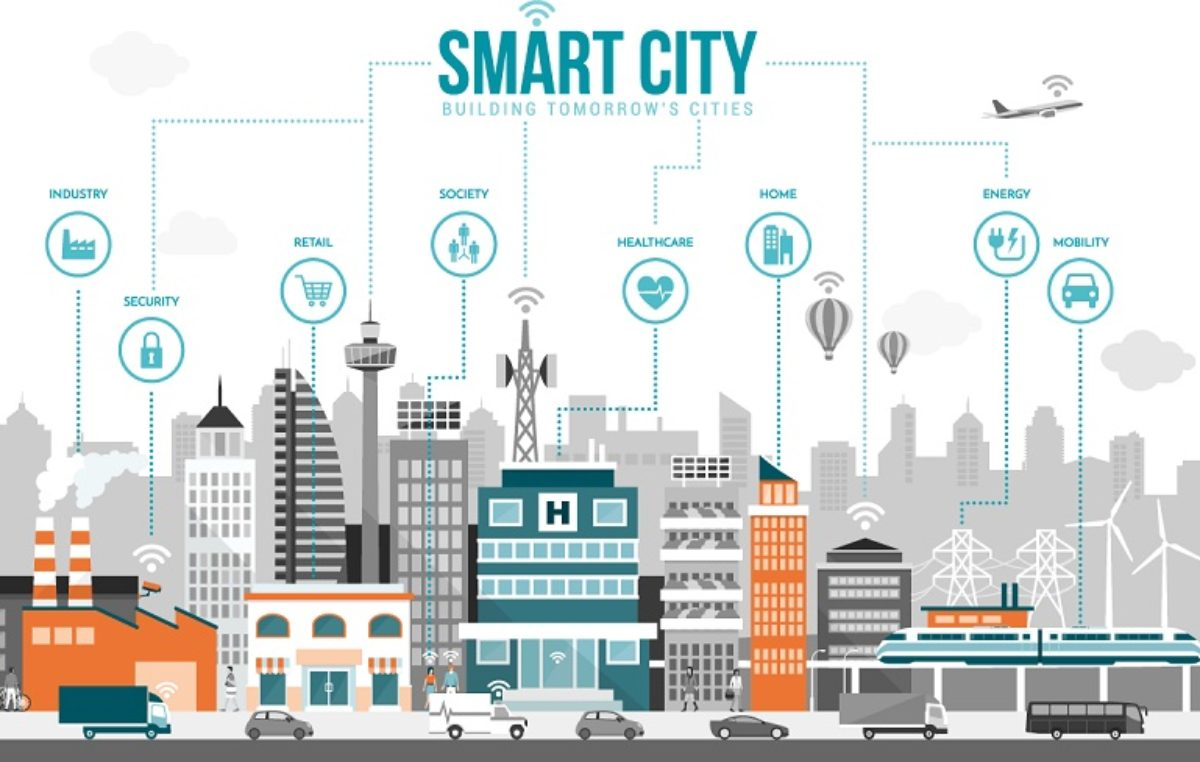 Perspective: Can smart cities be equitable?