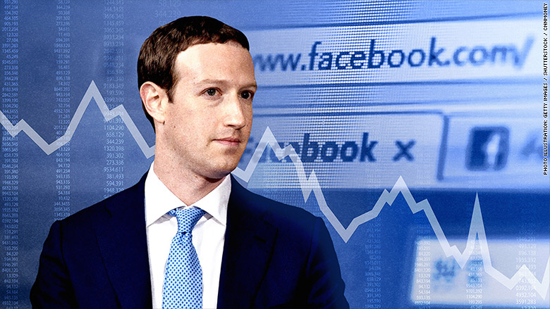 Facebook Inc (FB.O) and its chief executive Mark Zuckerberg were sued on Friday