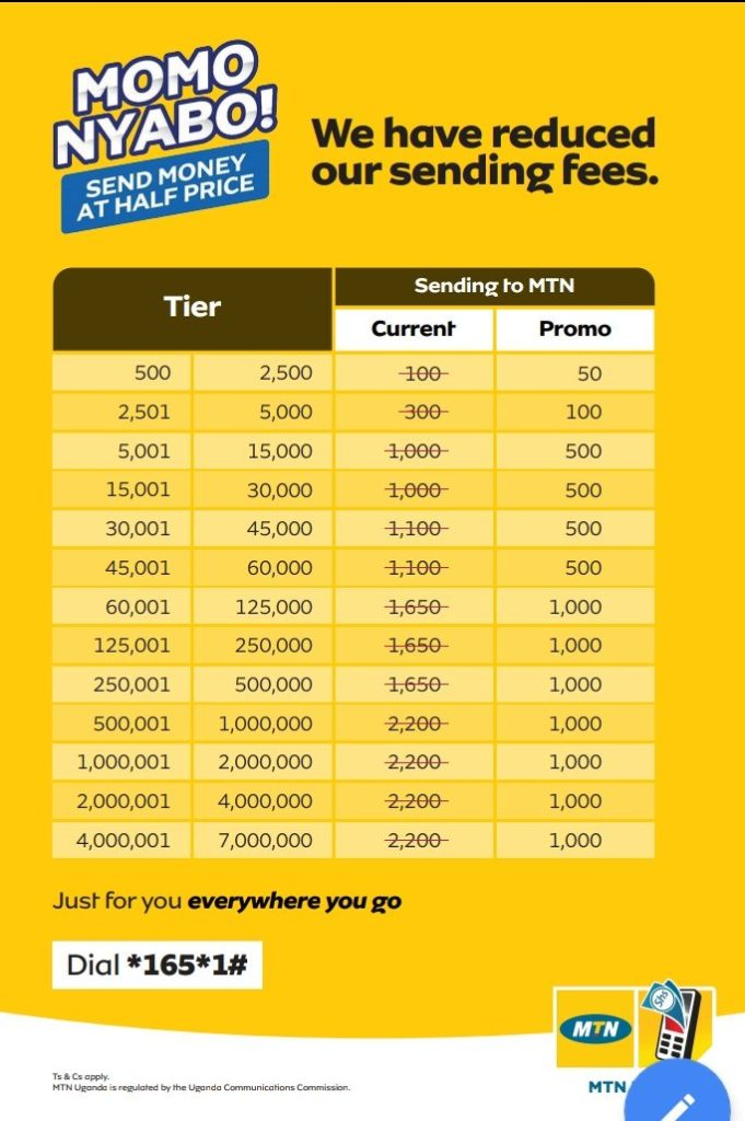 MTN Mobile Money sending charges